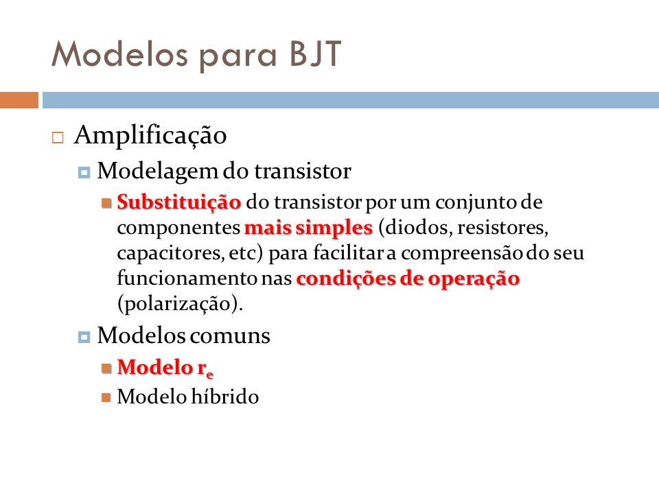 Modelos para BJT Amplificação Modelagem do transistor Substituição mais simples condições de operação Substituição do transistor por um conjunto de co