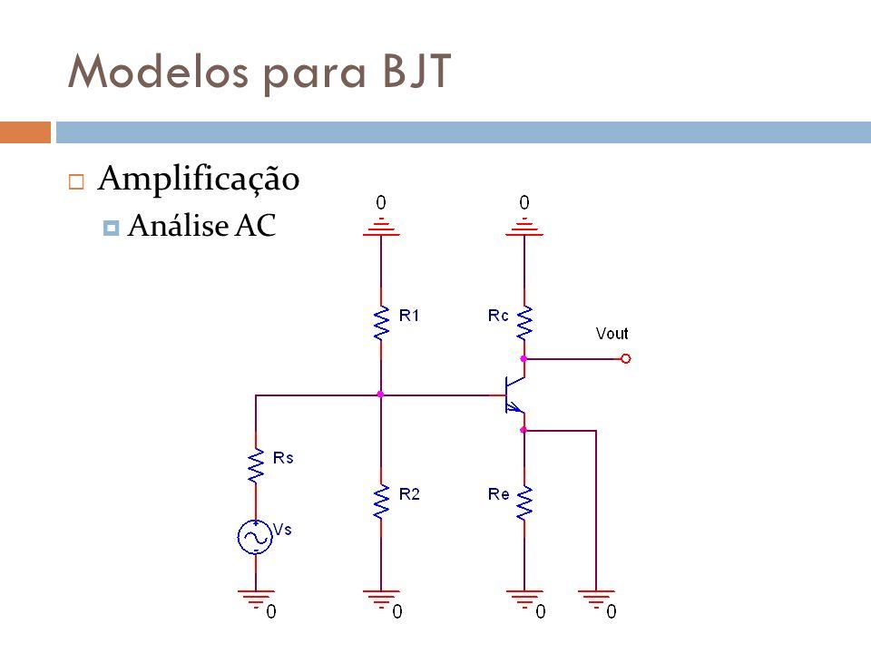 Modelos para BJT Amplificação Análise AC
