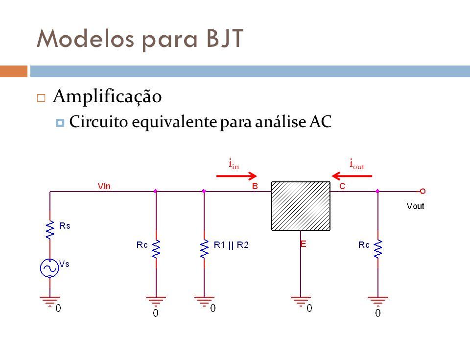 Modelos para BJT Amplificação Circuito equivalente para análise AC i in i out