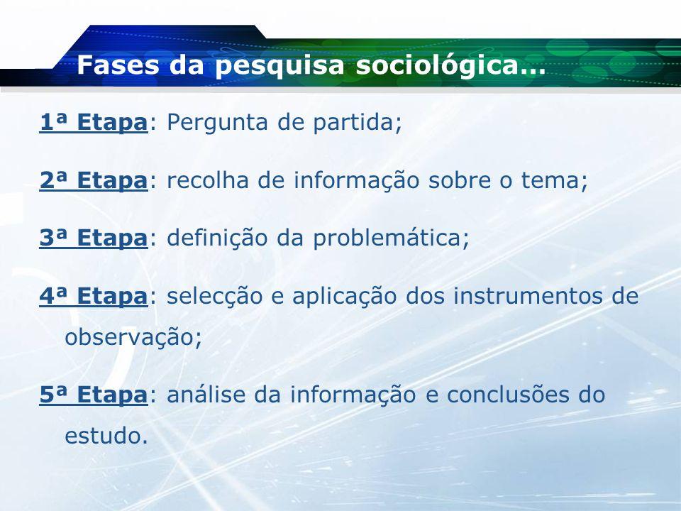 1ª Etapa: Pergunta de partida; 2ª Etapa: recolha de informação sobre o tema; 3ª Etapa: definição da problemática; 4ª Etapa: selecção e aplicação dos i