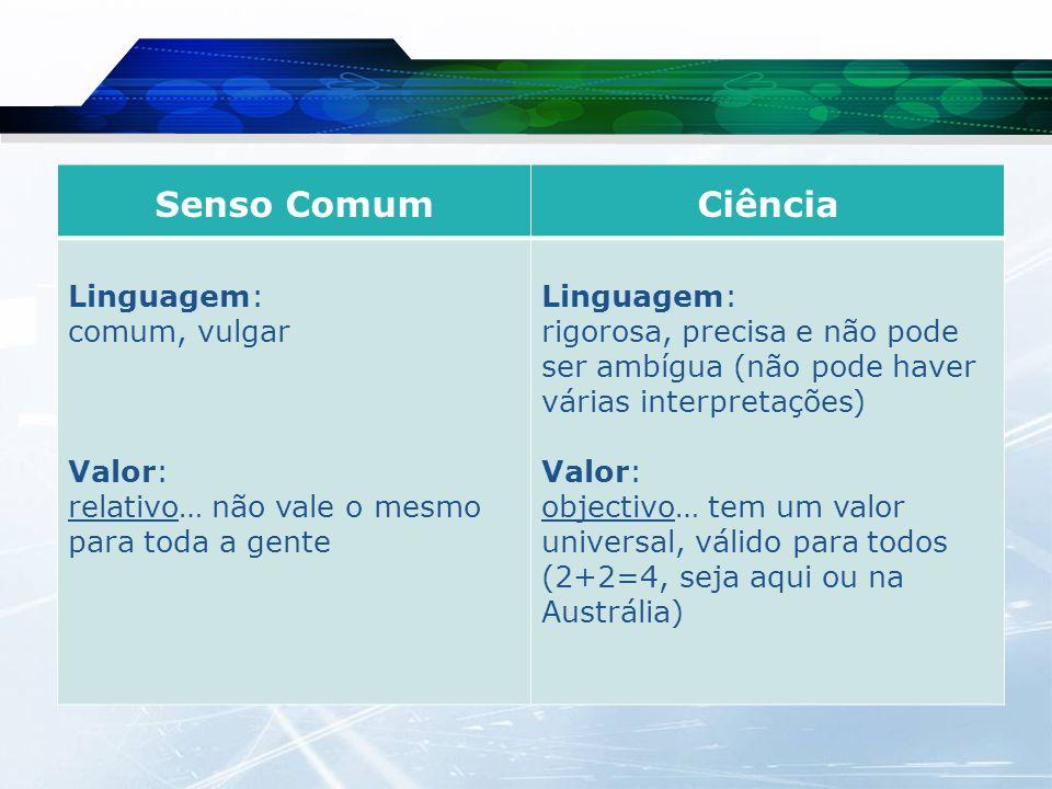 Senso ComumCiência Linguagem: comum, vulgar Valor: relativo… não vale o mesmo para toda a gente Linguagem: rigorosa, precisa e não pode ser ambígua (n