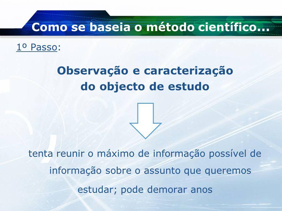 1º Passo: Observação e caracterização do objecto de estudo tenta reunir o máximo de informação possível de informação sobre o assunto que queremos est