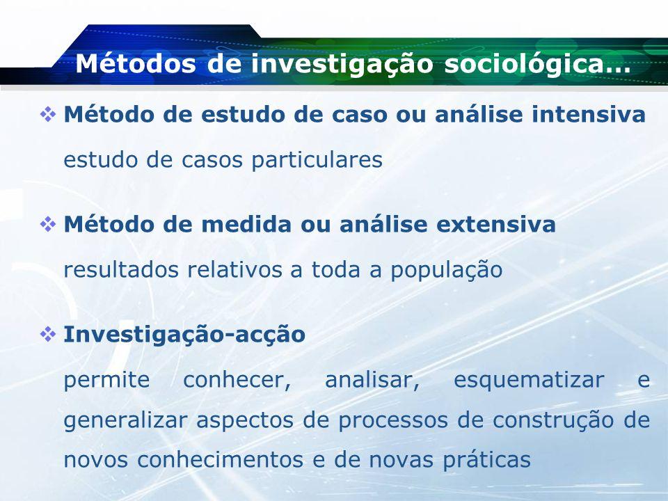 Método de estudo de caso ou análise intensiva estudo de casos particulares Método de medida ou análise extensiva resultados relativos a toda a populaç