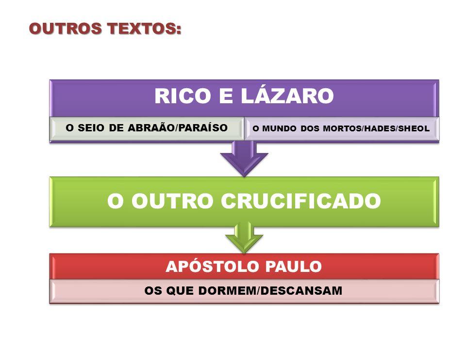 OUTROS TEXTOS: APÓSTOLO PAULO OS QUE DORMEM/DESCANSAM O OUTRO CRUCIFICADO RICO E LÁZARO O SEIO DE ABRAÃO/PARAÍSO O MUNDO DOS MORTOS/HADES/SHEOL