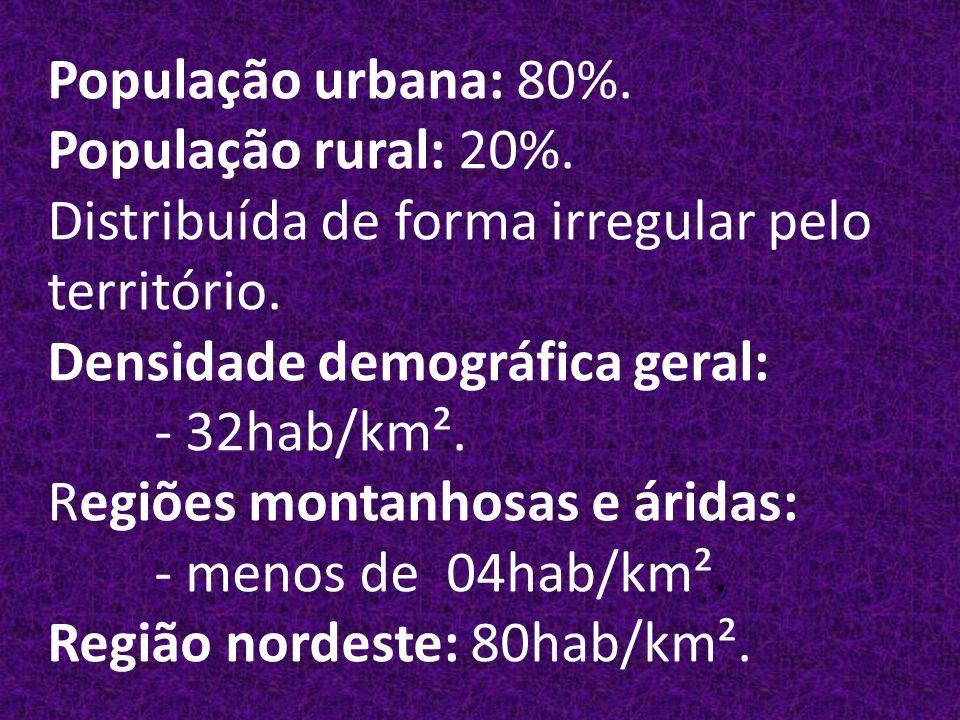 População urbana: 80%.População rural: 20%. Distribuída de forma irregular pelo território.