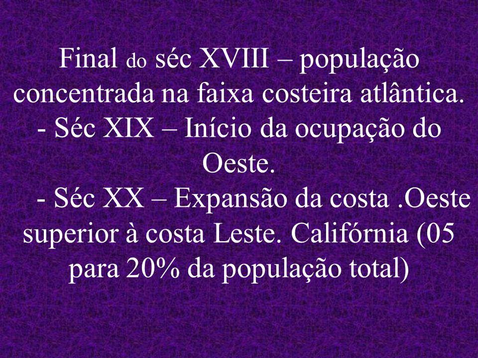 Final do séc XVIII – população concentrada na faixa costeira atlântica.