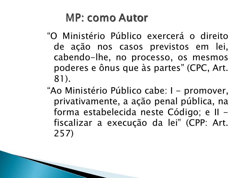 O Ministério Público exercerá o direito de ação nos casos previstos em lei, cabendo-lhe, no processo, os mesmos poderes e ônus que às partes (CPC, Art