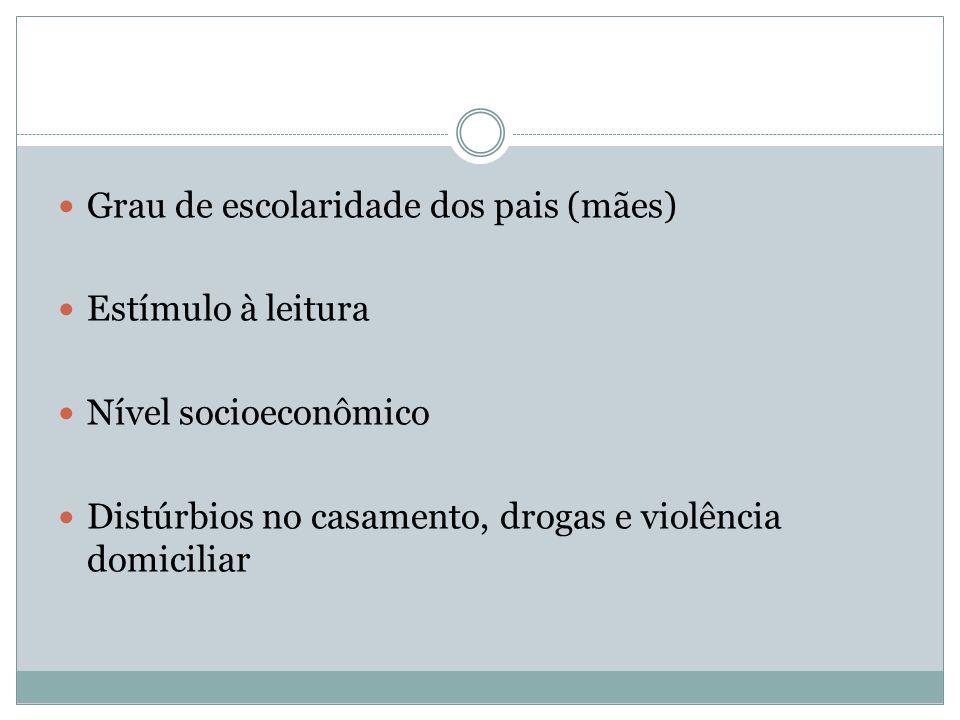 Grau de escolaridade dos pais (mães) Estímulo à leitura Nível socioeconômico Distúrbios no casamento, drogas e violência domiciliar