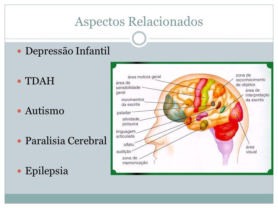 Aspectos Relacionados Depressão Infantil TDAH Autismo Paralisia Cerebral Epilepsia