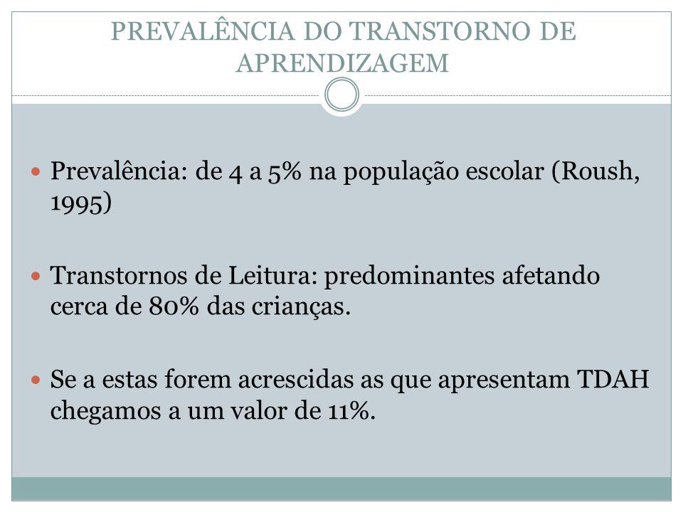 PREVALÊNCIA DO TRANSTORNO DE APRENDIZAGEM Prevalência: de 4 a 5% na população escolar (Roush, 1995) Transtornos de Leitura: predominantes afetando cer