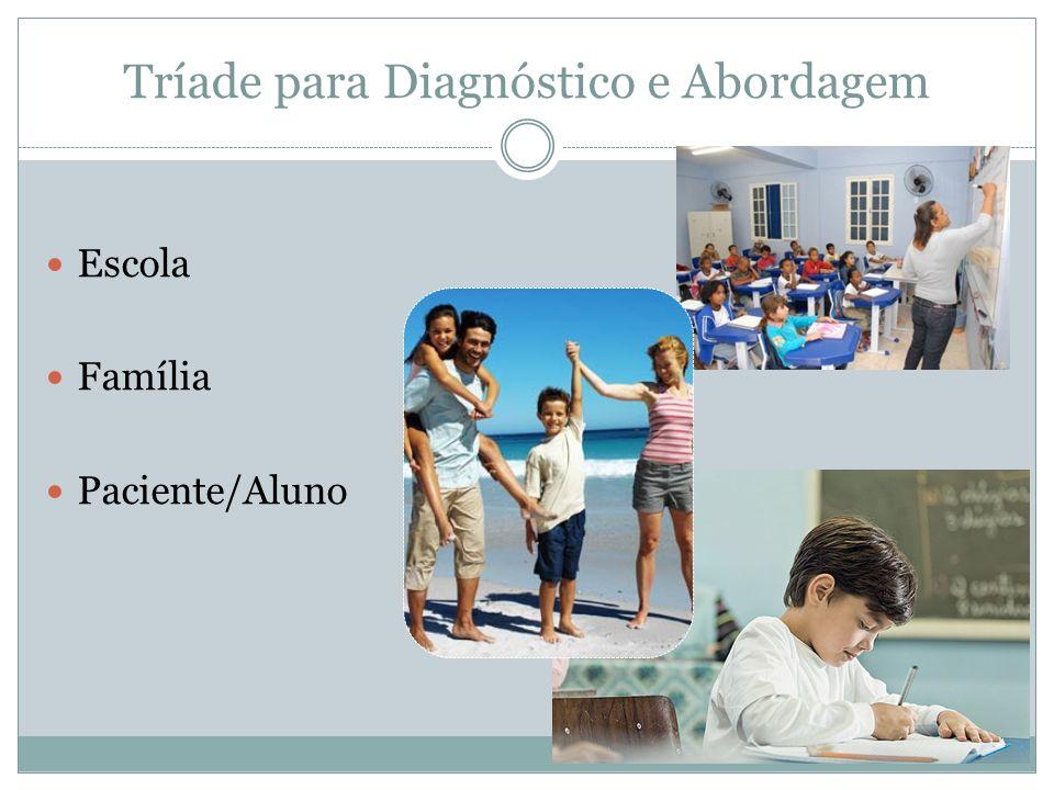 Tríade para Diagnóstico e Abordagem Escola Família Paciente/Aluno