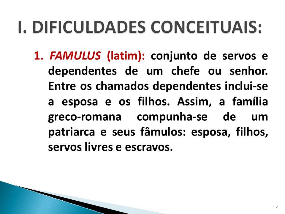 1.FAMULUS (latim): conjunto de servos e dependentes de um chefe ou senhor.