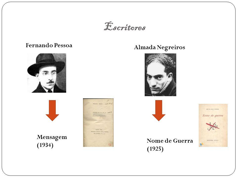 Escritores Fernando Pessoa Almada Negreiros Mensagem (1934) Nome de Guerra (1925)