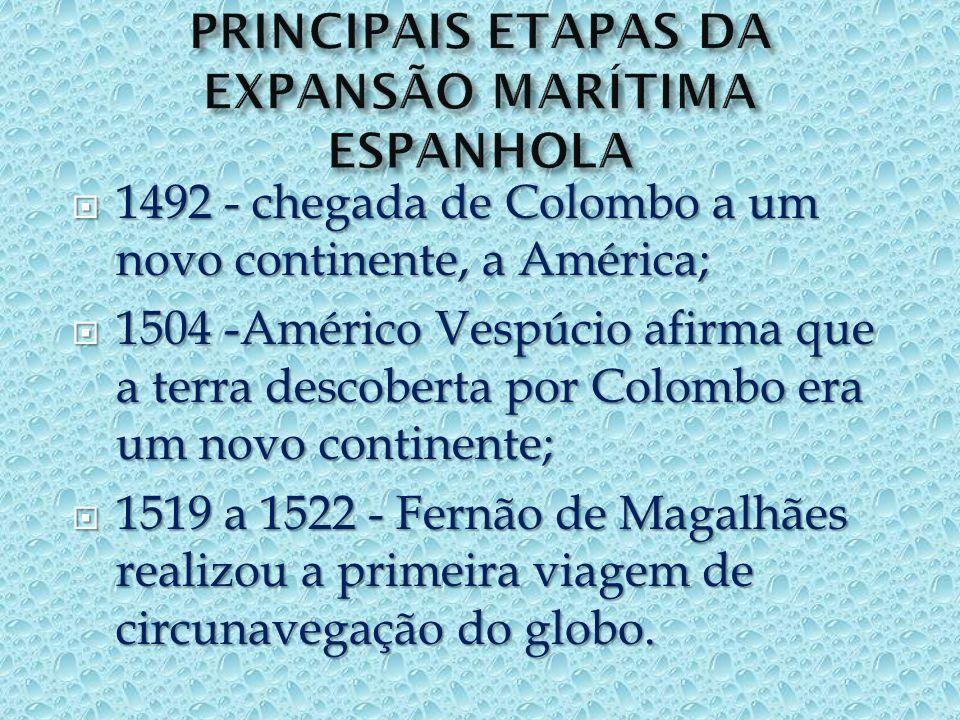 1492 - chegada de Colombo a um novo continente, a América; 1492 - chegada de Colombo a um novo continente, a América; 1504 -Américo Vespúcio afirma que a terra descoberta por Colombo era um novo continente; 1504 -Américo Vespúcio afirma que a terra descoberta por Colombo era um novo continente; 1519 a 1522 - Fernão de Magalhães realizou a primeira viagem de circunavegação do globo.