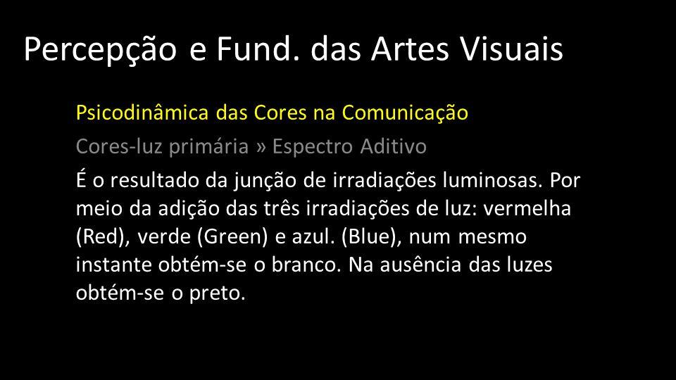 Percepção e Fund. das Artes Visuais Psicodinâmica das Cores na Comunicação Cores-luz primária » Espectro Aditivo É o resultado da junção de irradiaçõe