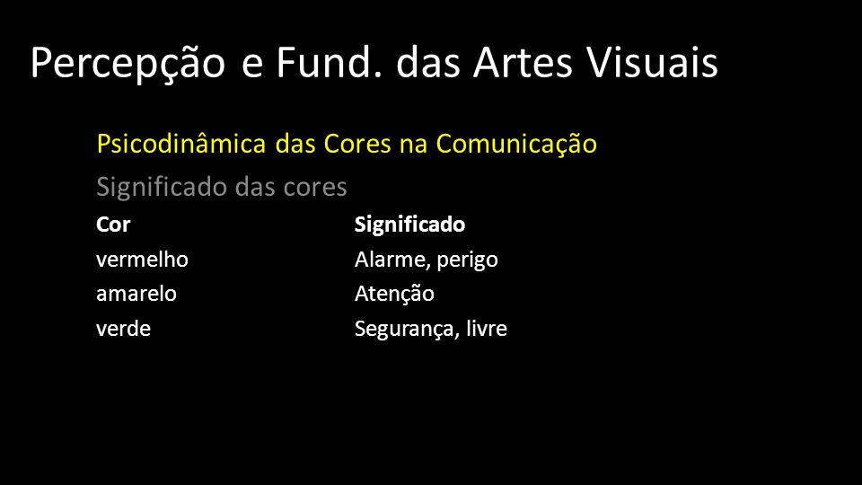 Percepção e Fund. das Artes Visuais Psicodinâmica das Cores na Comunicação Significado das cores Cor Significado vermelho Alarme, perigo amarelo Atenç