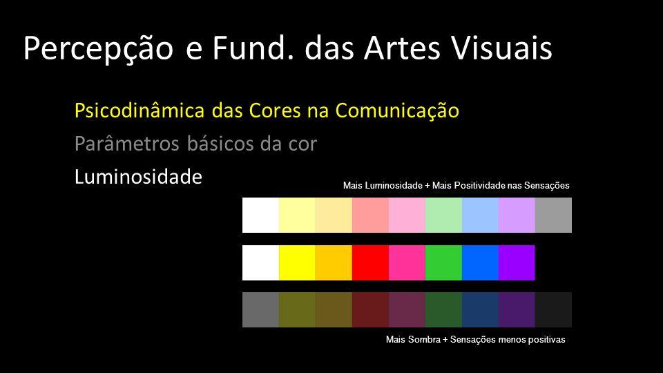 Percepção e Fund. das Artes Visuais Psicodinâmica das Cores na Comunicação Parâmetros básicos da cor Luminosidade Mais Luminosidade + Mais Positividad