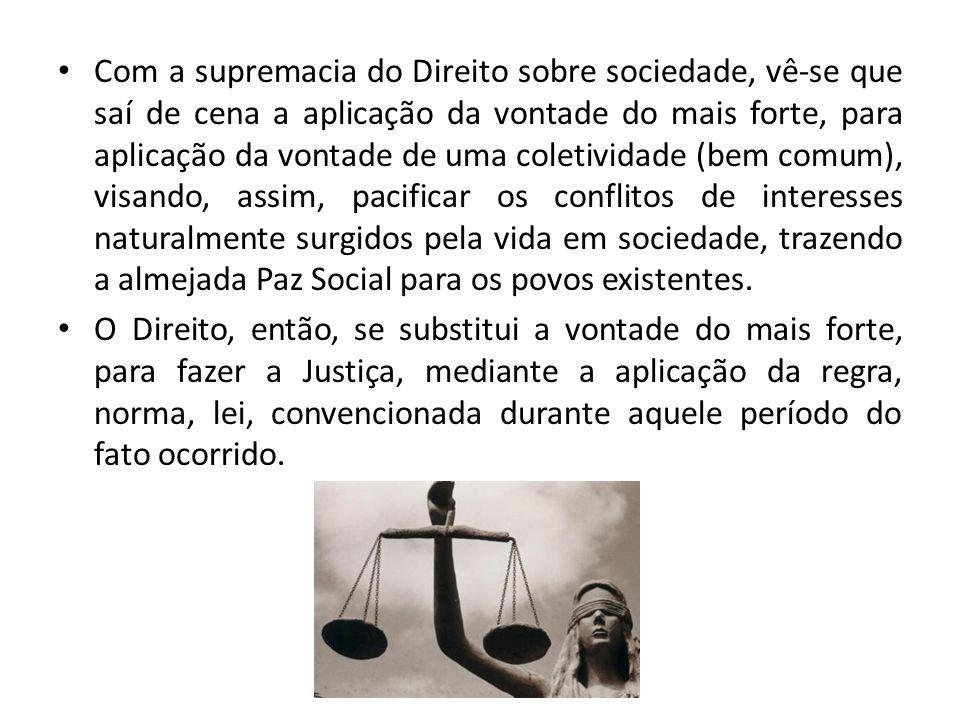 Com a supremacia do Direito sobre sociedade, vê-se que saí de cena a aplicação da vontade do mais forte, para aplicação da vontade de uma coletividade