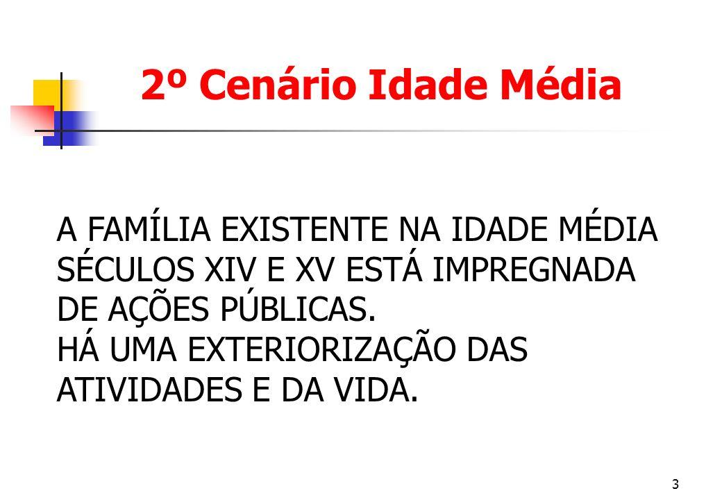 4 MAS DE FATO ATÉ O FIM DO SÉCULO XVII, NINGUÉM FICAVA SOZINHO.