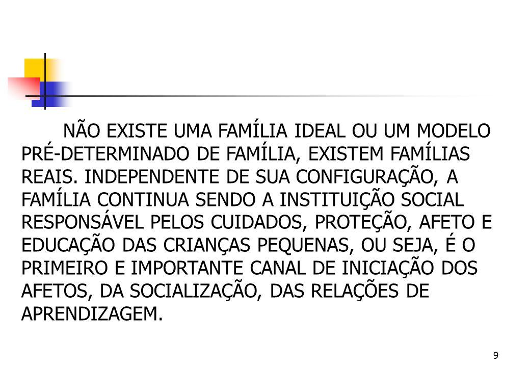 10 DADOS DO IBGE/1999: 30,5% DAS FAMÍLIAS BRASILEIRAS COM CRIANÇAS ATÉ SEIS ANOS VIVEM COM RENDA PER CAPITA MENSAL IGUAL OU INFERIOR AO SALÁRIO MÍNIMO.