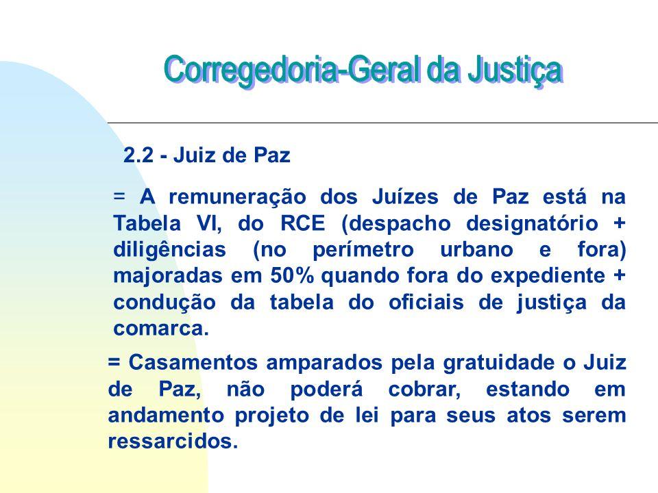 = A remuneração dos Juízes de Paz está na Tabela VI, do RCE (despacho designatório + diligências (no perímetro urbano e fora) majoradas em 50% quando