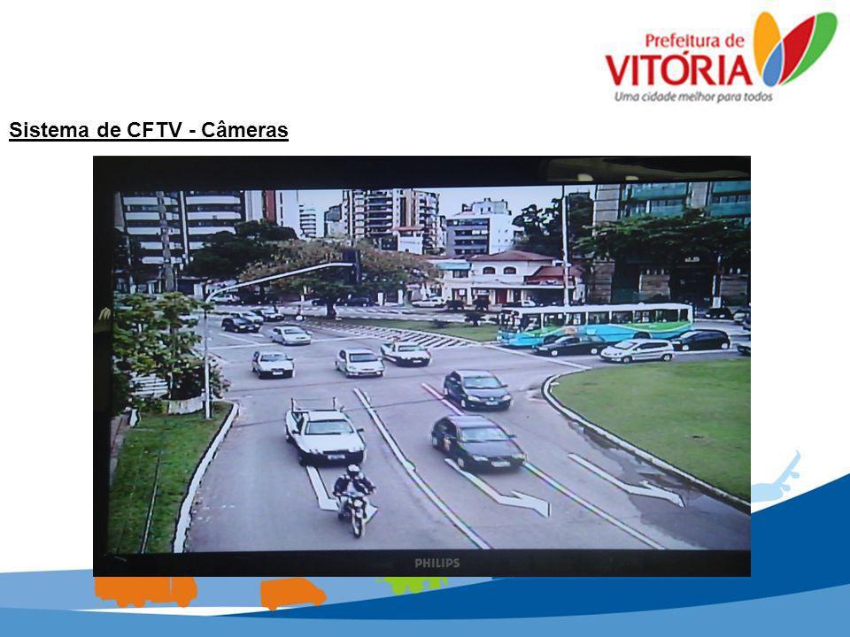 Sistema de CFTV - Câmeras