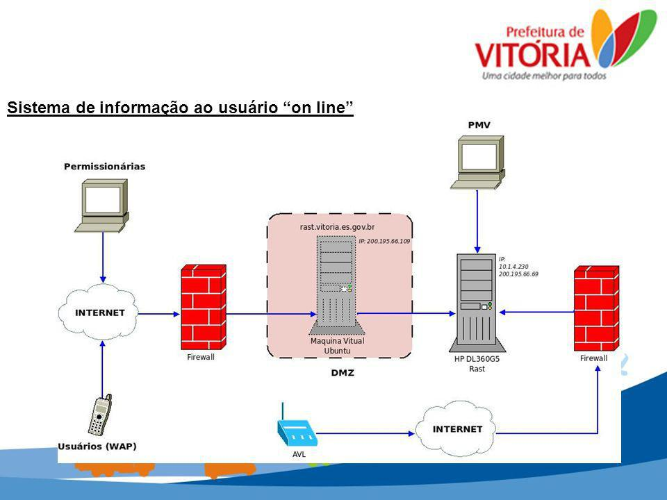 Sistema de informação ao usuário on line