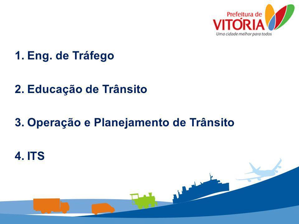 Monitoramento remoto da frota de transporte coletivo