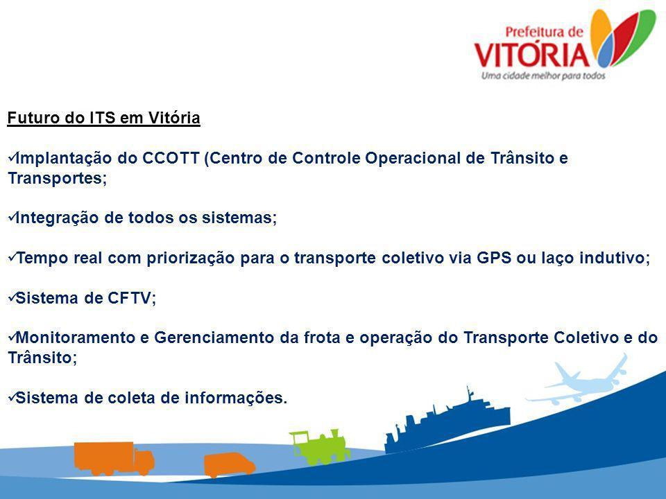 Futuro do ITS em Vitória Implantação do CCOTT (Centro de Controle Operacional de Trânsito e Transportes; Integração de todos os sistemas; Tempo real c