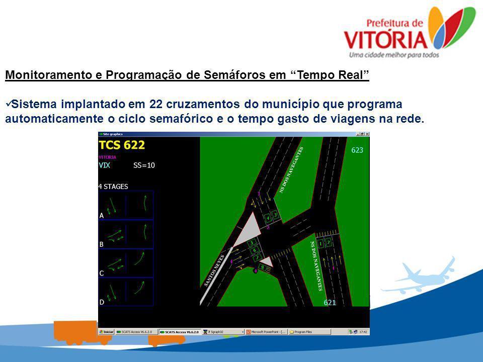 Monitoramento e Programação de Semáforos em Tempo Real Sistema implantado em 22 cruzamentos do município que programa automaticamente o ciclo semafóri