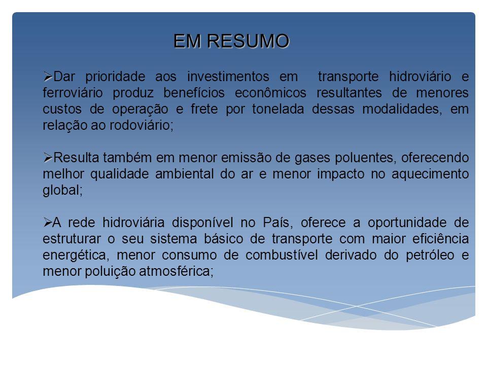 EM RESUMO EM RESUMO Dar prioridade aos investimentos em transporte hidroviário e ferroviário produz benefícios econômicos resultantes de menores custo