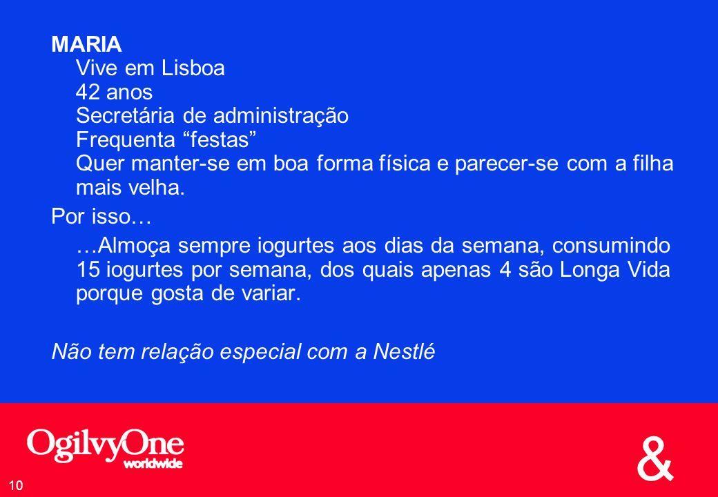 & 10 MARIA Vive em Lisboa 42 anos Secretária de administração Frequenta festas Quer manter-se em boa forma física e parecer-se com a filha mais velha.