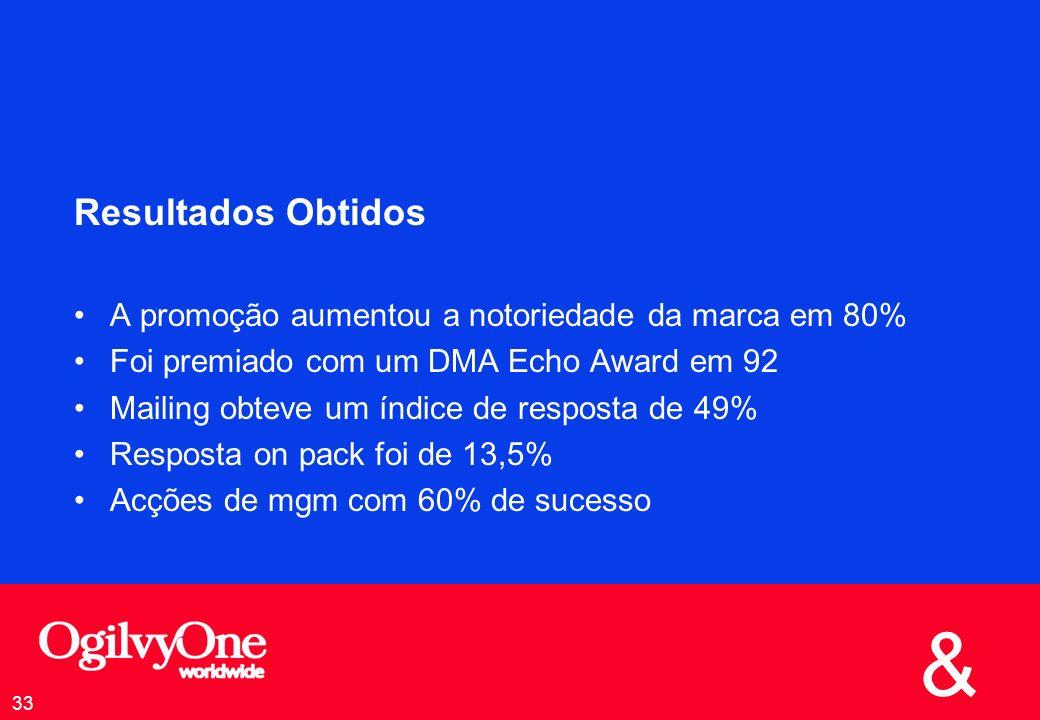 & 33 Resultados Obtidos A promoção aumentou a notoriedade da marca em 80% Foi premiado com um DMA Echo Award em 92 Mailing obteve um índice de resposta de 49% Resposta on pack foi de 13,5% Acções de mgm com 60% de sucesso