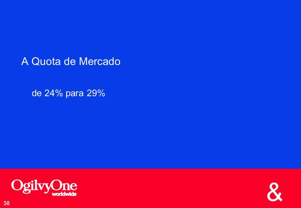 & 38 A Quota de Mercado de 24% para 29%