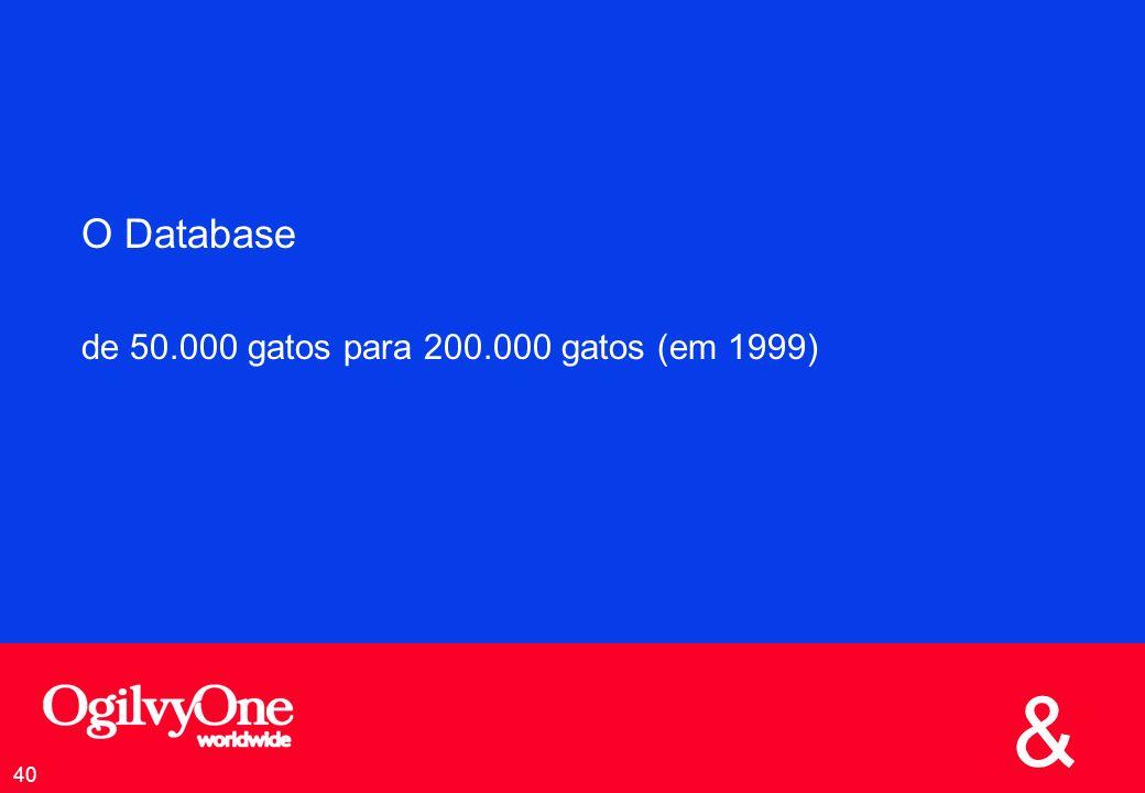 & 40 O Database de 50.000 gatos para 200.000 gatos (em 1999)