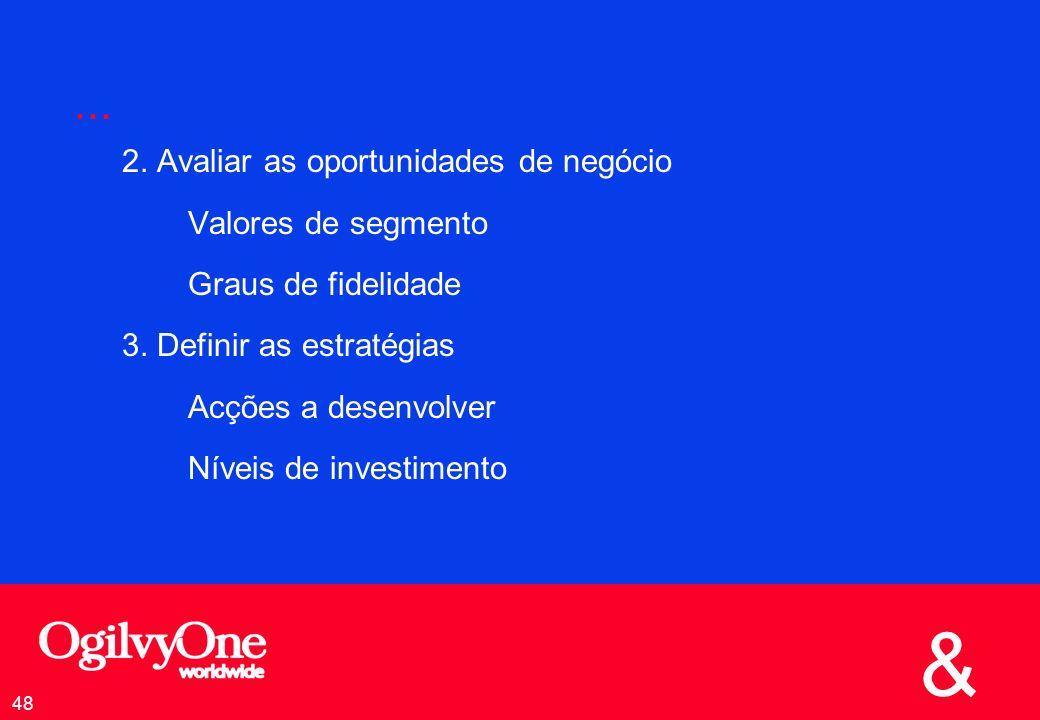 & 48...2. Avaliar as oportunidades de negócio Valores de segmento Graus de fidelidade 3.