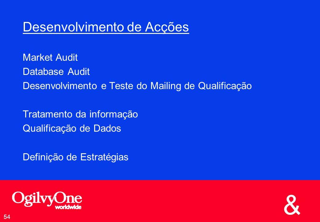 & 54 Desenvolvimento de Acções Market Audit Database Audit Desenvolvimento e Teste do Mailing de Qualificação Tratamento da informação Qualificação de Dados Definição de Estratégias