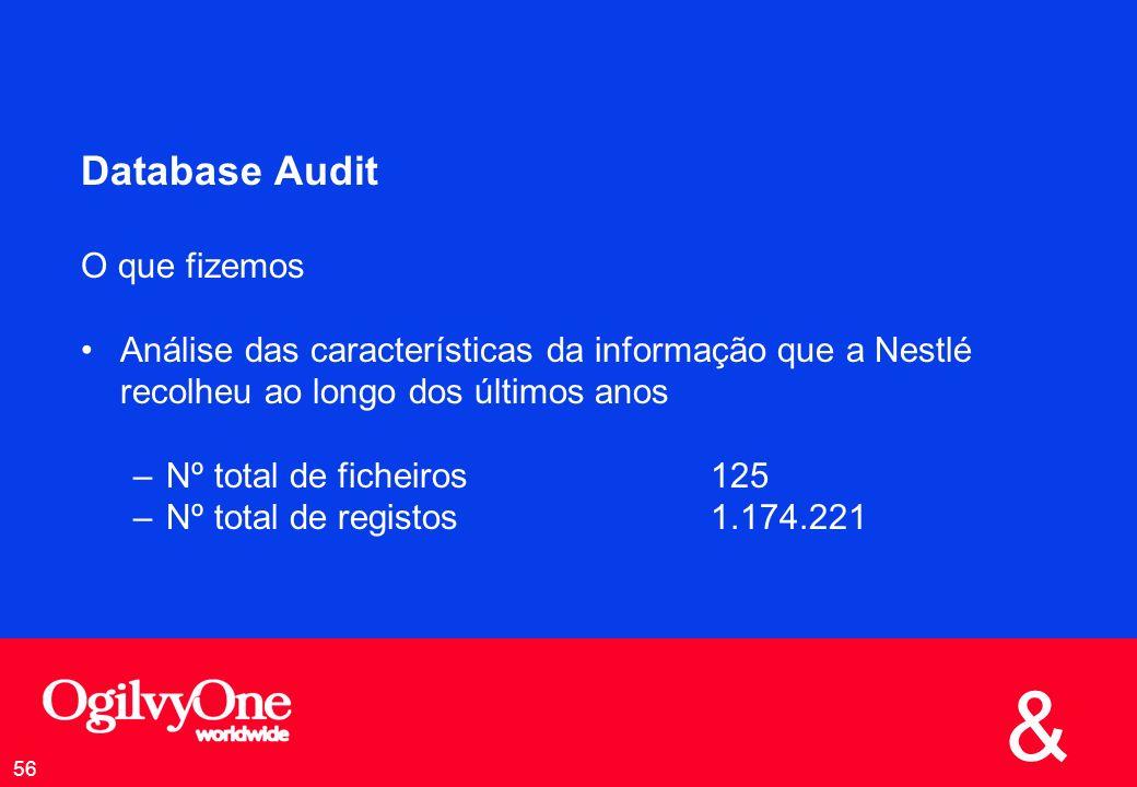 & 56 Database Audit O que fizemos Análise das características da informação que a Nestlé recolheu ao longo dos últimos anos –Nº total de ficheiros125 –Nº total de registos1.174.221