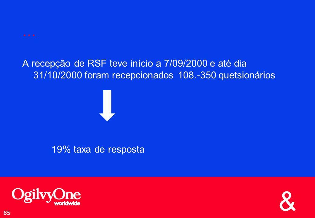 & 65 … A recepção de RSF teve início a 7/09/2000 e até dia 31/10/2000 foram recepcionados 108.-350 quetsionários 19% taxa de resposta