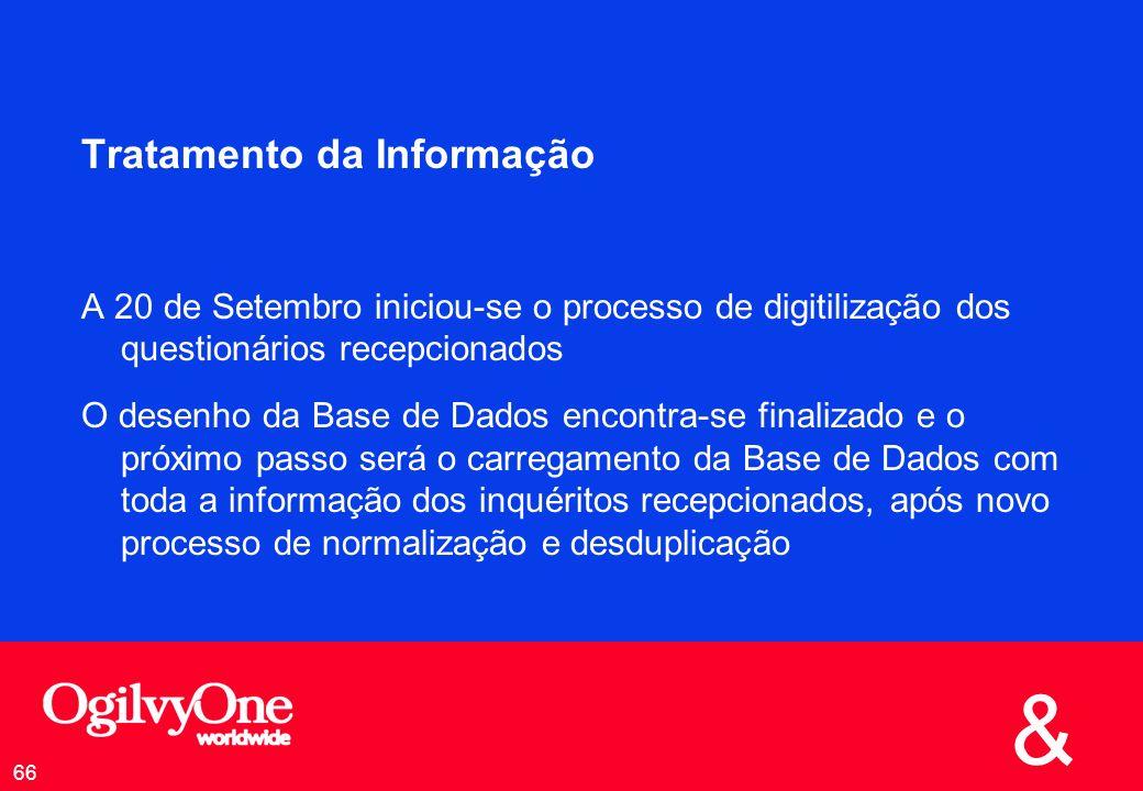 & 66 Tratamento da Informação A 20 de Setembro iniciou-se o processo de digitilização dos questionários recepcionados O desenho da Base de Dados encontra-se finalizado e o próximo passo será o carregamento da Base de Dados com toda a informação dos inquéritos recepcionados, após novo processo de normalização e desduplicação