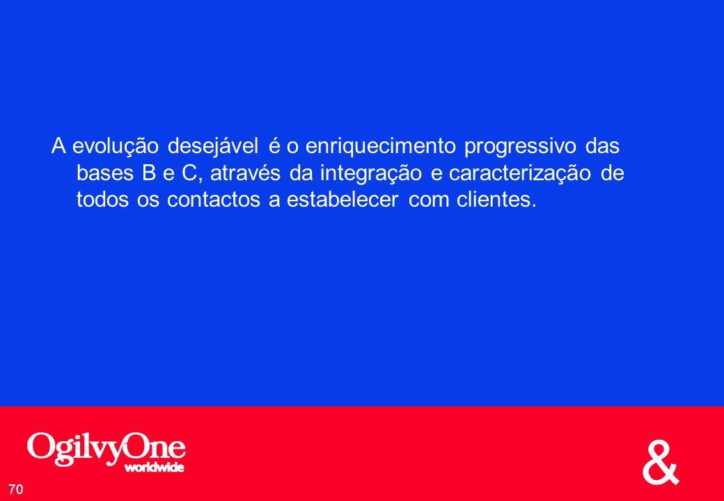 & 70 A evolução desejável é o enriquecimento progressivo das bases B e C, através da integração e caracterização de todos os contactos a estabelecer com clientes.