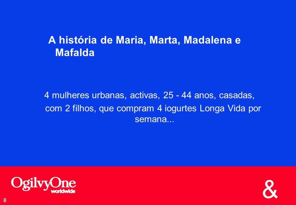 & 8 A história de Maria, Marta, Madalena e Mafalda 4 mulheres urbanas, activas, 25 - 44 anos, casadas, com 2 filhos, que compram 4 iogurtes Longa Vida por semana...