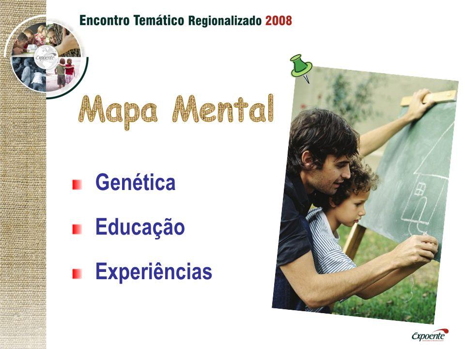 Genética Educação Experiências