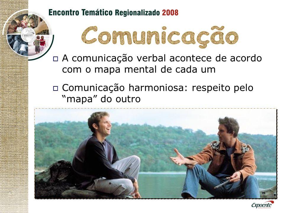 o A comunicação verbal acontece de acordo com o mapa mental de cada um o Comunicação harmoniosa: respeito pelo mapa do outro