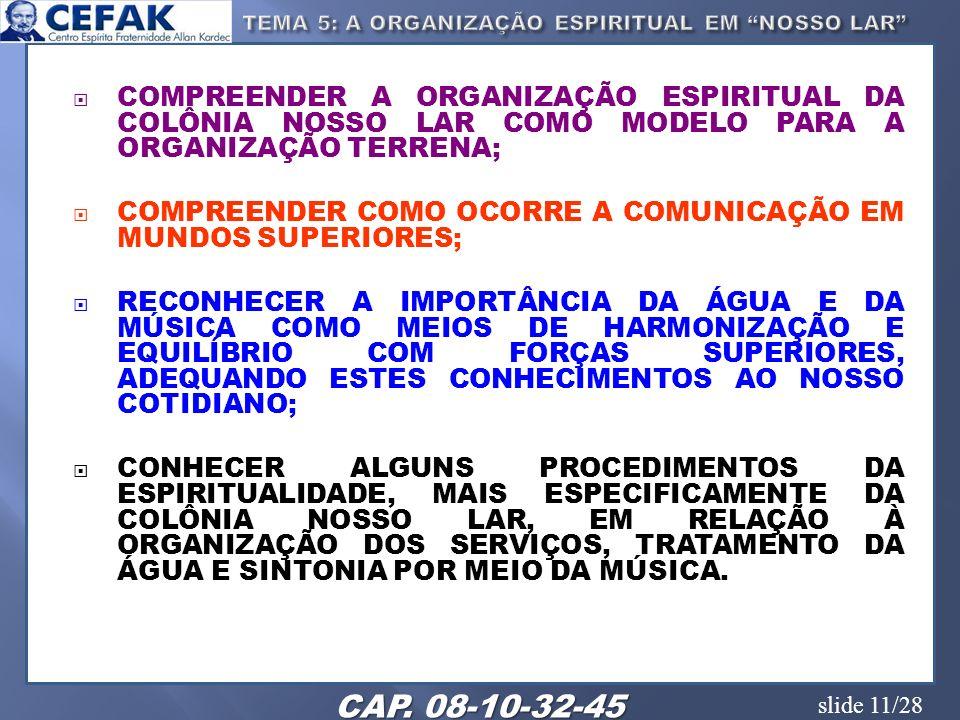 slide 11/28 COMPREENDER A ORGANIZAÇÃO ESPIRITUAL DA COLÔNIA NOSSO LAR COMO MODELO PARA A ORGANIZAÇÃO TERRENA; COMPREENDER COMO OCORRE A COMUNICAÇÃO EM