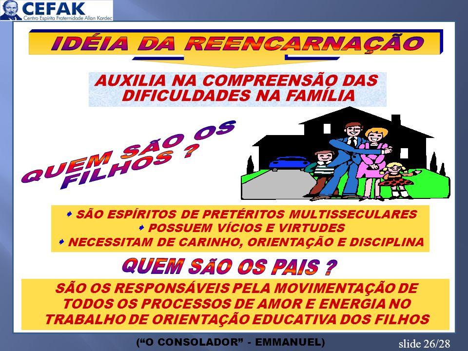 slide 26/28 AUXILIA NA COMPREENSÃO DAS DIFICULDADES NA FAMÍLIA SÃO ESPÍRITOS DE PRETÉRITOS MULTISSECULARES POSSUEM VÍCIOS E VIRTUDES NECESSITAM DE CAR