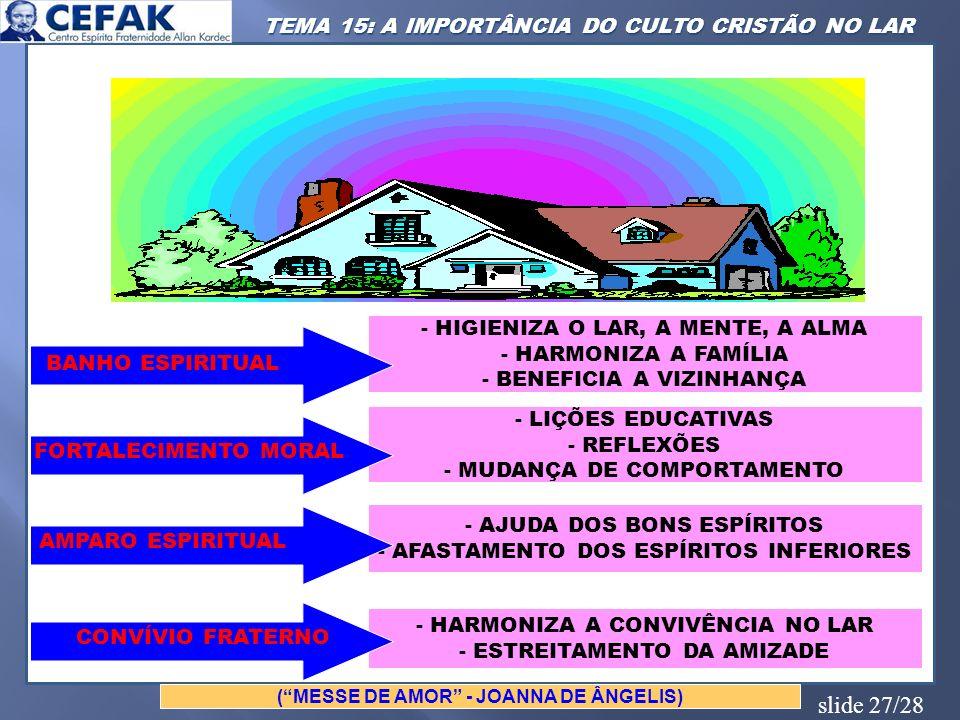 slide 27/28 - HIGIENIZA O LAR, A MENTE, A ALMA - HARMONIZA A FAMÍLIA - BENEFICIA A VIZINHANÇA - LIÇÕES EDUCATIVAS - REFLEXÕES - MUDANÇA DE COMPORTAMEN