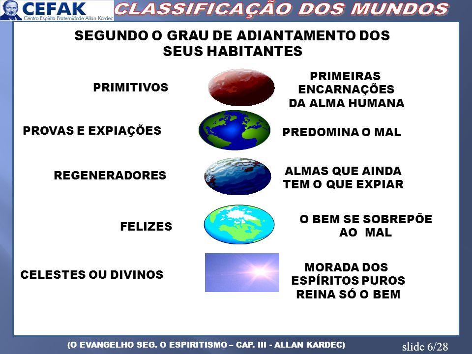 slide 6/28 PRIMEIRAS ENCARNAÇÕES DA ALMA HUMANA PRIMITIVOS SEGUNDO O GRAU DE ADIANTAMENTO DOS SEUS HABITANTES REGENERADORES ALMAS QUE AINDA TEM O QUE