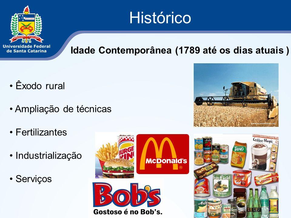 Histórico Idade Contemporânea (1789 até os dias atuais ) Êxodo rural Ampliação de técnicas Fertilizantes Industrialização Serviços