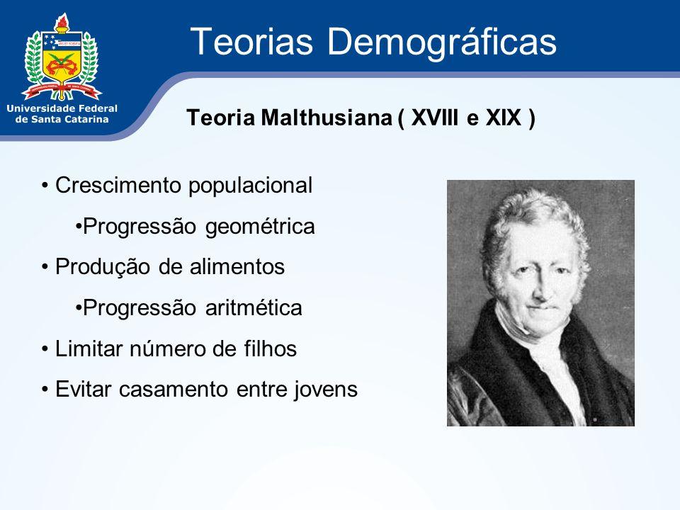 Teorias Demográficas Teoria Malthusiana ( XVIII e XIX ) Crescimento populacional Progressão geométrica Produção de alimentos Progressão aritmética Lim